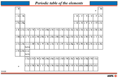 Untitled document aim periodic table with the atomic number and symbol for each element in boxes urtaz Image collections