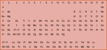 Chemistry international newsmagazine for iupac periodic table adapted from iupacreportsperiodictable accessed 19 september 2008 urtaz Choice Image