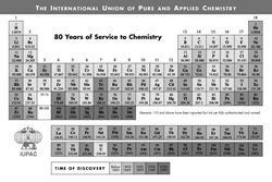 International union of pure and applied chemistry naming the elements review of atomic weights isotopic composition periodic table urtaz Images
